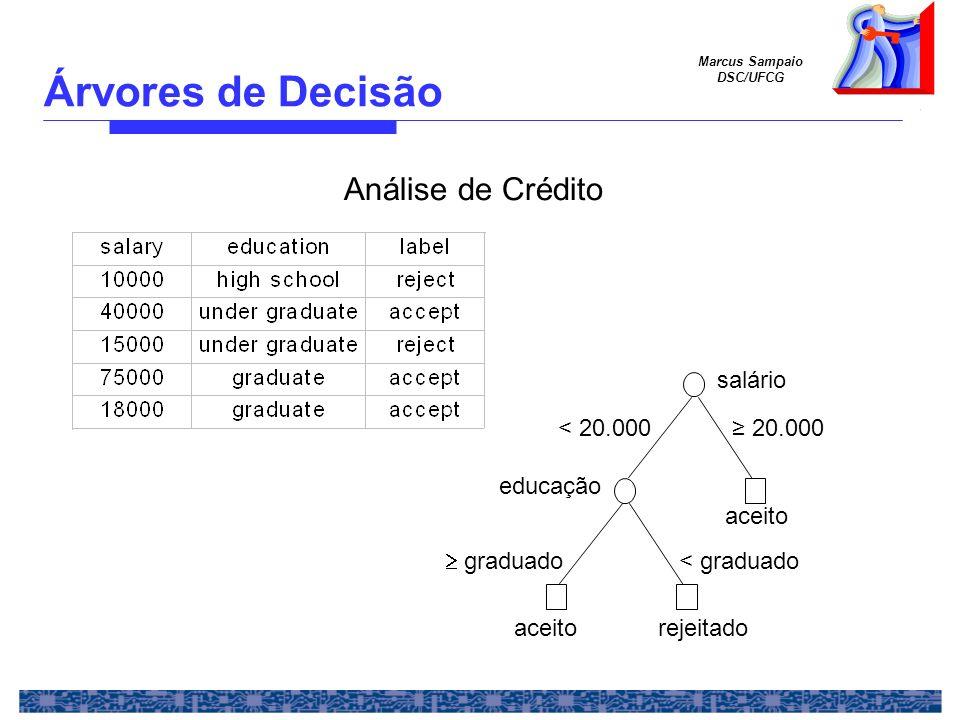 Marcus Sampaio DSC/UFCG Árvores de Decisão aceitorejeitado salário 20.000 < 20.000 graduado aceito educação Análise de Crédito < graduado