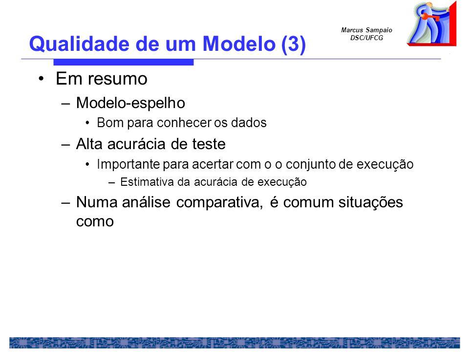Marcus Sampaio DSC/UFCG ID3J48Análise espelho altamédia ID3 para conhecer os dados acurácia de teste médiaalta J48 é melhor para o conj.