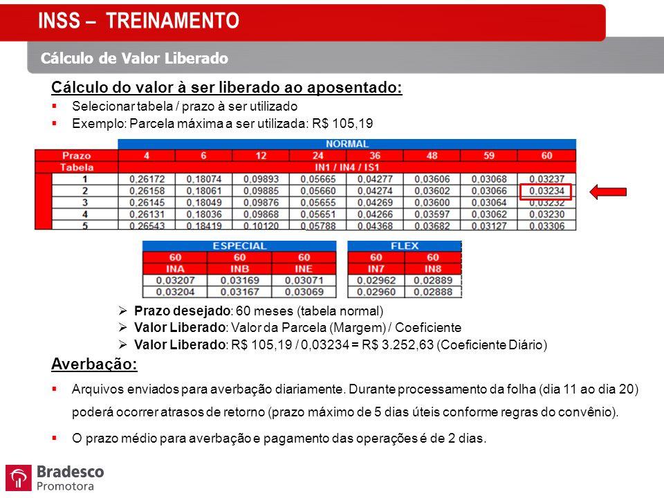Cálculo do valor à ser liberado ao aposentado: Selecionar tabela / prazo à ser utilizado Exemplo: Parcela máxima a ser utilizada: R$ 105,19 Prazo dese