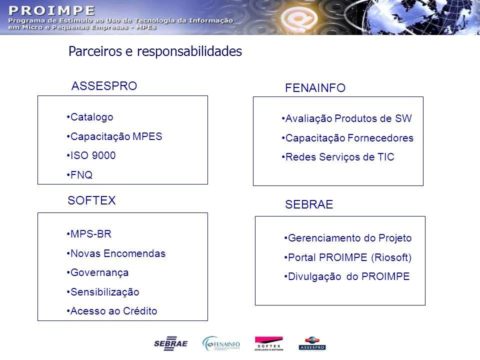 Fase-1 Desenvolvimento de metodologias e processos que compõem o plano geral do PROIMPE; Fase-2 Implantação do Programa nos pilotos em arranjos produtivo locais (APL) definidos pelo SEBRAE nos estados do Rio Grande do Sul, Rio de Janeiro e Distrito Federal e que servirão de laboratório; Fase-3 Execução e Controle da replicação do PROIMPE progressivamente para os demais APLe MPEs em Geral.