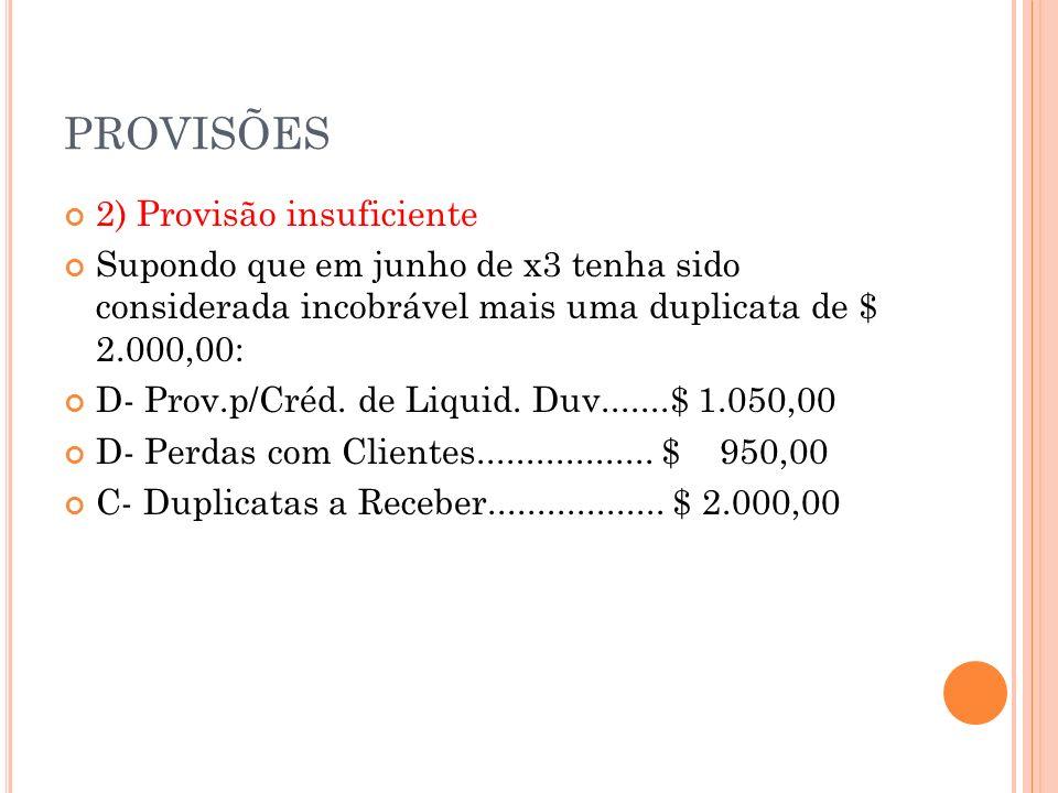 PROVISÕES REVERSÃO Ex: Em 31/12/x3, o saldo de Duplicatas a Receber apresentou saldo de $ 200.000,00.