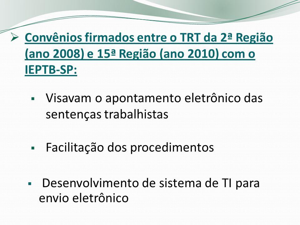 Convênios firmados entre o TRT da 2ª Região (ano 2008) e 15ª Região (ano 2010) com o IEPTB-SP: Visavam o apontamento eletrônico das sentenças trabalhi