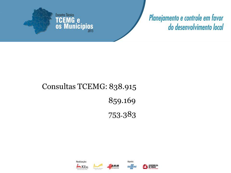 Consultas TCEMG: 838.915 859.169 753.383