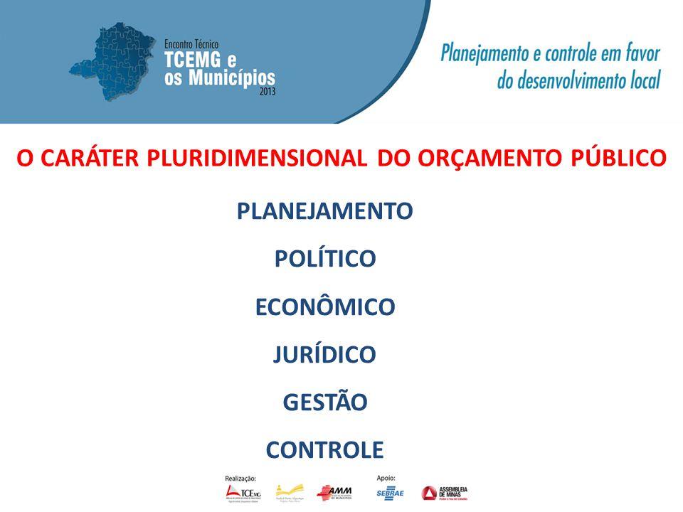 O CARÁTER PLURIDIMENSIONAL DO ORÇAMENTO PÚBLICO PLANEJAMENTO POLÍTICO ECONÔMICO JURÍDICO GESTÃO CONTROLE