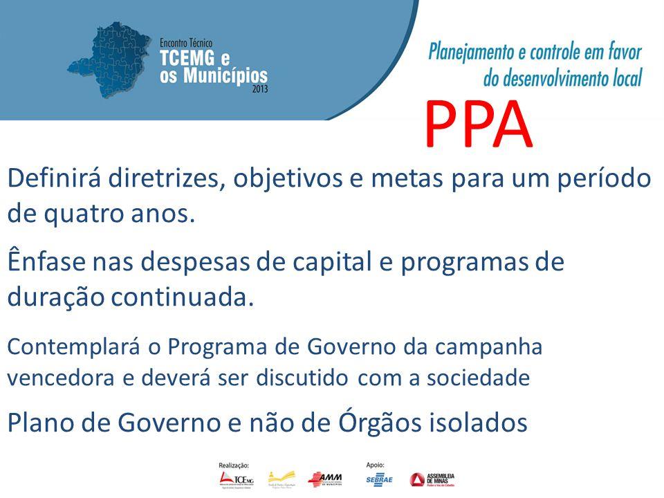 PPA Definirá diretrizes, objetivos e metas para um período de quatro anos. Ênfase nas despesas de capital e programas de duração continuada. Contempla