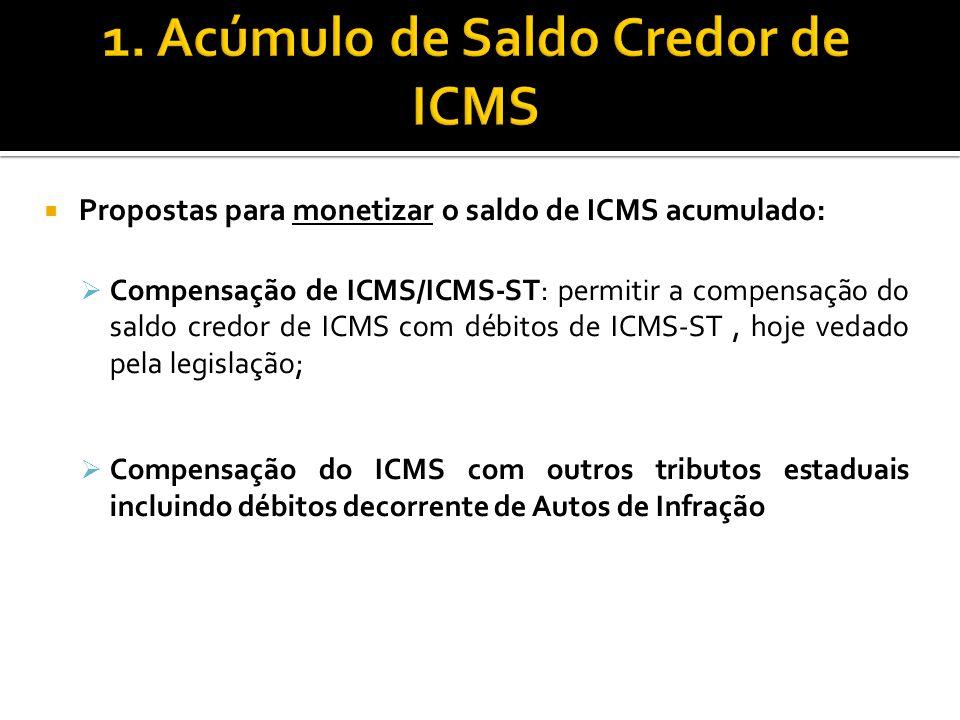 Propostas para monetizar o saldo de ICMS acumulado: Compensação de ICMS/ICMS-ST: permitir a compensação do saldo credor de ICMS com débitos de ICMS-ST