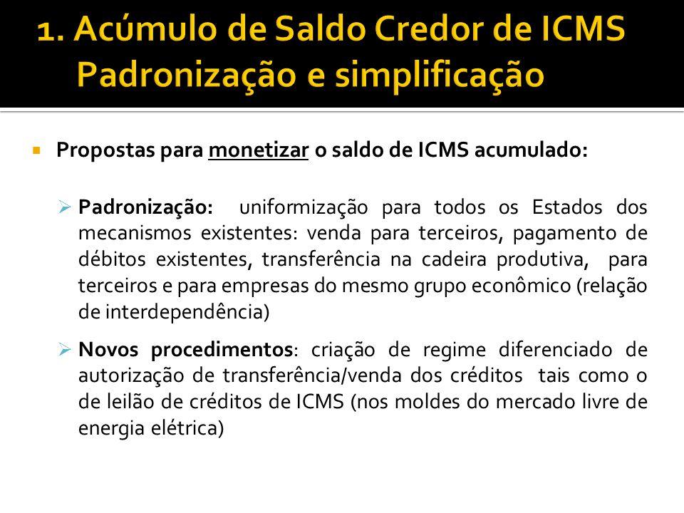 Propostas para monetizar o saldo de ICMS acumulado: Padronização: uniformização para todos os Estados dos mecanismos existentes: venda para terceiros,