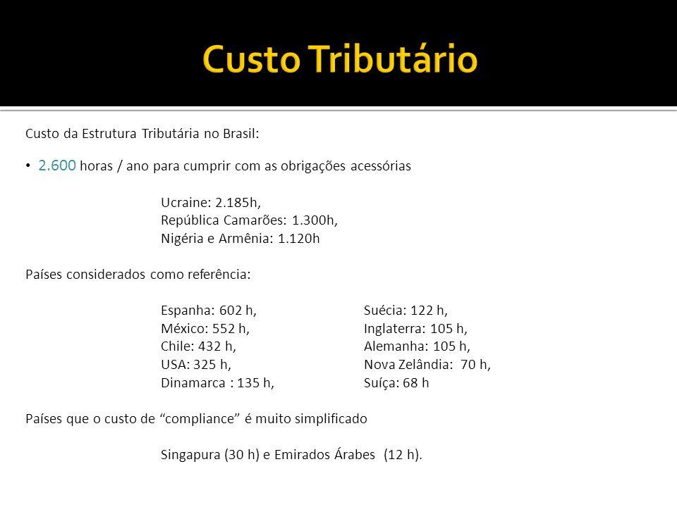 Custo da Estrutura Tributária no Brasil: 2.600 horas / ano para cumprir com as obrigações acessórias Ucraine: 2.185h, República Camarões: 1.300h, Nigé