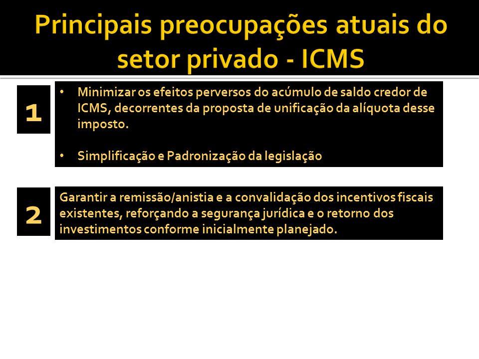 Minimizar os efeitos perversos do acúmulo de saldo credor de ICMS, decorrentes da proposta de unificação da alíquota desse imposto. Simplificação e Pa
