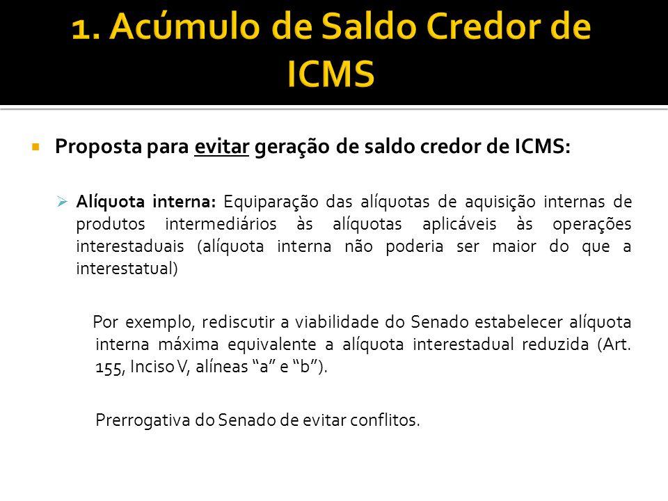 Proposta para evitar geração de saldo credor de ICMS: Alíquota interna: Equiparação das alíquotas de aquisição internas de produtos intermediários às