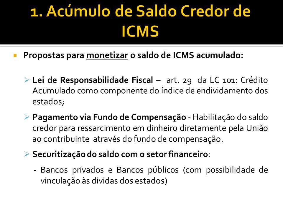 Propostas para monetizar o saldo de ICMS acumulado: Lei de Responsabilidade Fiscal – art. 29 da LC 101: Crédito Acumulado como componente do índice de