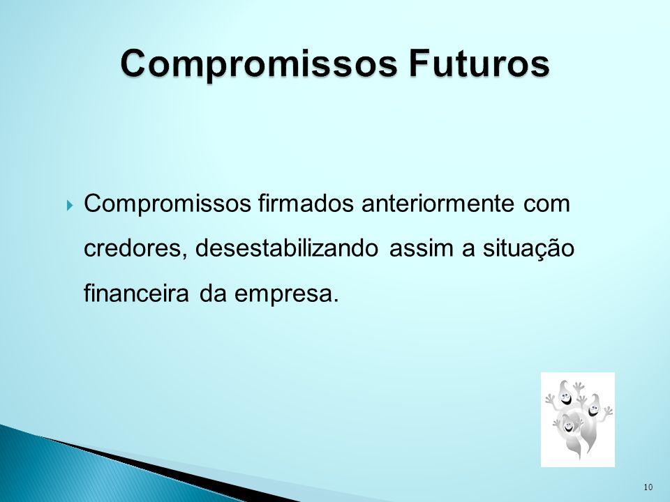 Compromissos firmados anteriormente com credores, desestabilizando assim a situação financeira da empresa. 10