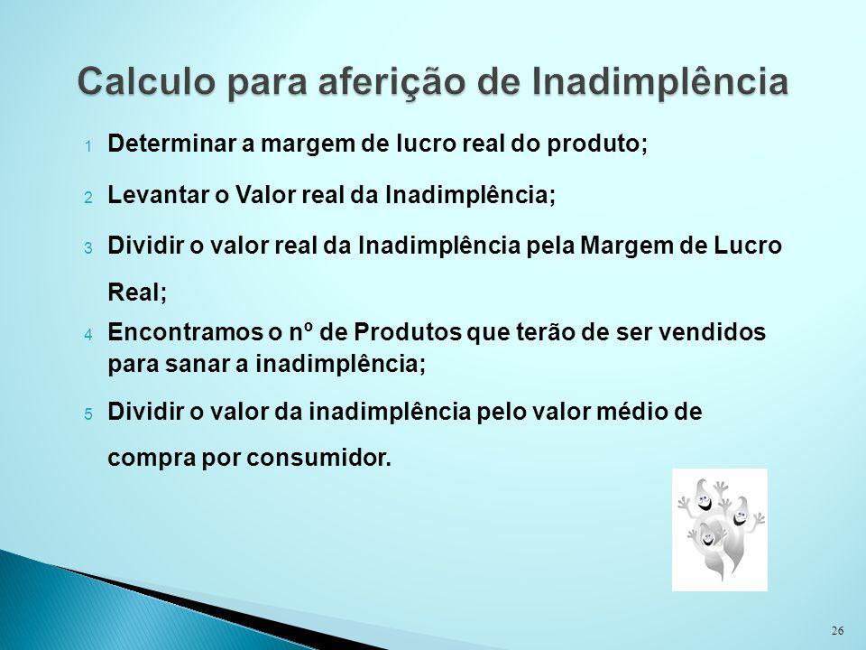 1 Determinar a margem de lucro real do produto; 2 Levantar o Valor real da Inadimplência; 3 Dividir o valor real da Inadimplência pela Margem de Lucro