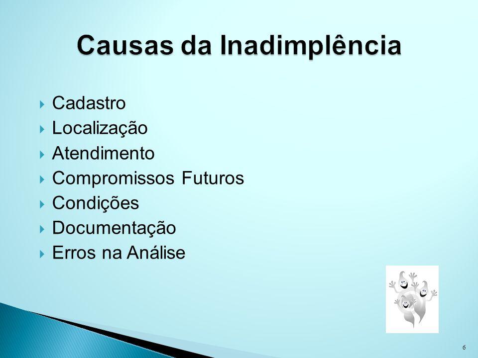 Cadastro Localização Atendimento Compromissos Futuros Condições Documentação Erros na Análise 6