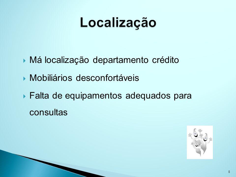 Má localização departamento crédito Mobiliários desconfortáveis Falta de equipamentos adequados para consultas 8