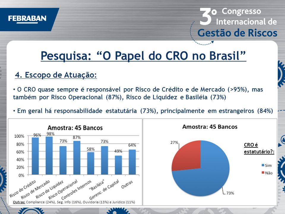 Pesquisa: O Papel do CRO no Brasil 4. Escopo de Atuação: O CRO quase sempre é responsável por Risco de Crédito e de Mercado (>95%), mas também por Ris