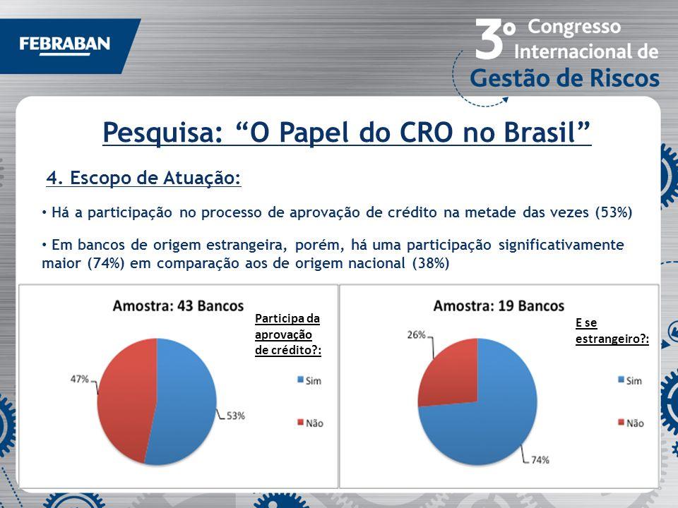 Pesquisa: O Papel do CRO no Brasil 4. Escopo de Atuação: Há a participação no processo de aprovação de crédito na metade das vezes (53%) Em bancos de