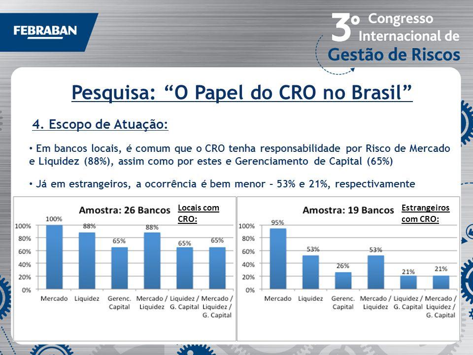 Pesquisa: O Papel do CRO no Brasil 4. Escopo de Atuação: Em bancos locais, é comum que o CRO tenha responsabilidade por Risco de Mercado e Liquidez (8