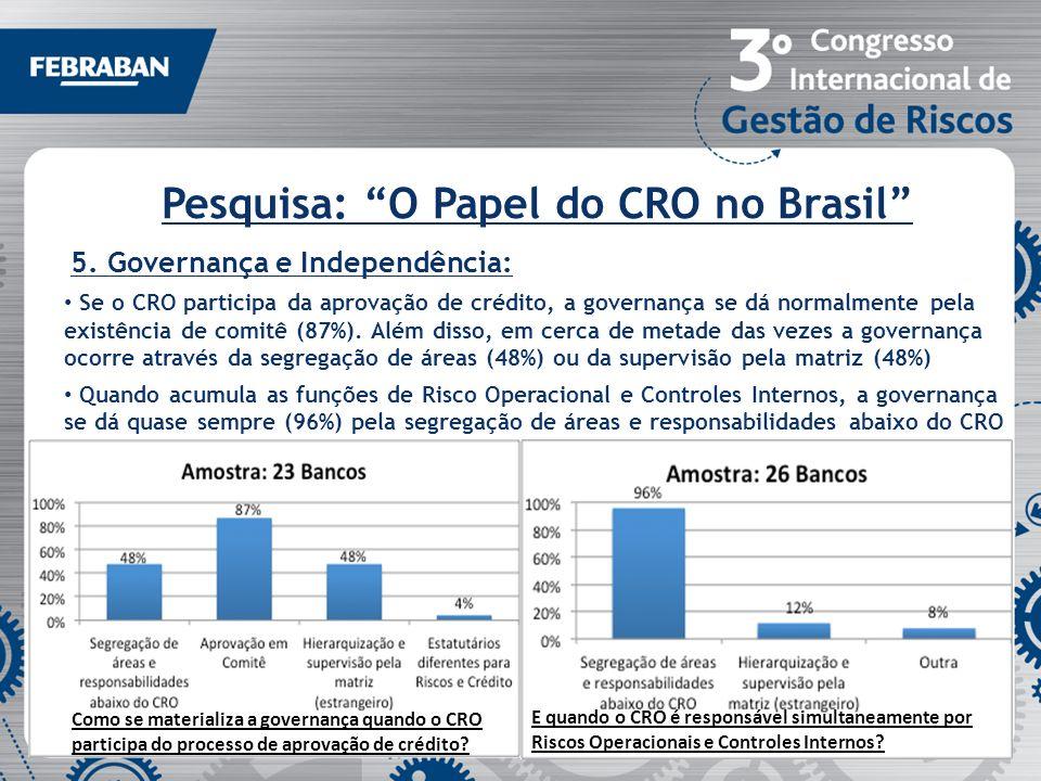 Pesquisa: O Papel do CRO no Brasil 5. Governança e Independência: Se o CRO participa da aprovação de crédito, a governança se dá normalmente pela exis