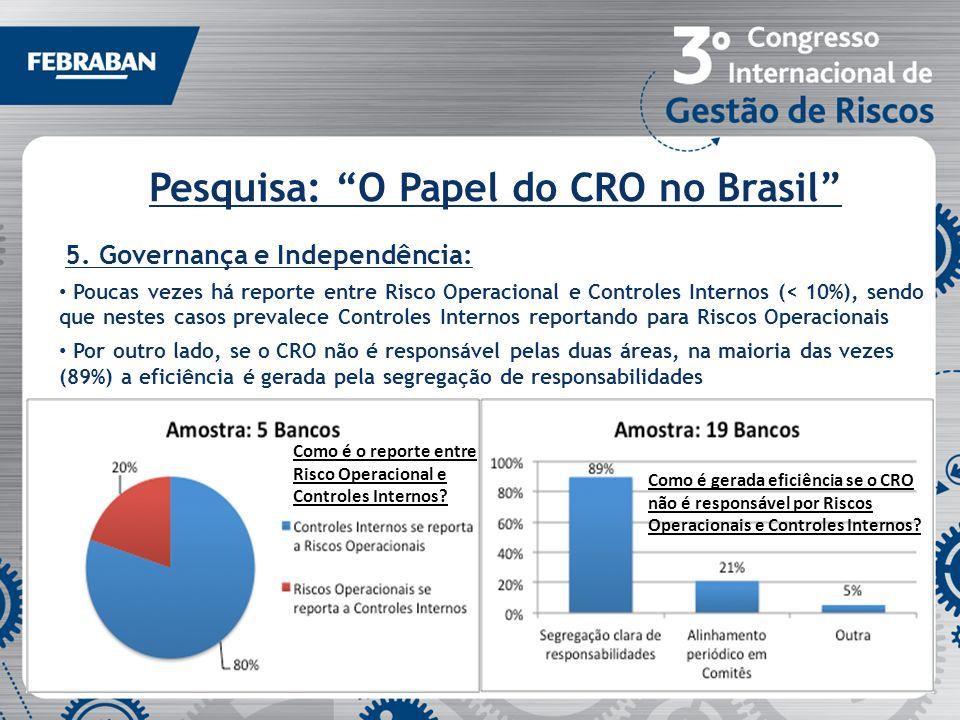 Pesquisa: O Papel do CRO no Brasil 5. Governança e Independência: Poucas vezes há reporte entre Risco Operacional e Controles Internos (< 10%), sendo