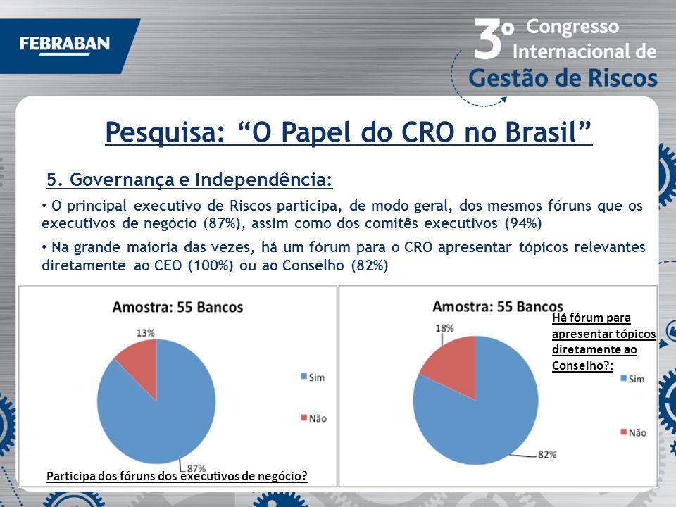 Pesquisa: O Papel do CRO no Brasil 5. Governança e Independência: O principal executivo de Riscos participa, de modo geral, dos mesmos fóruns que os e