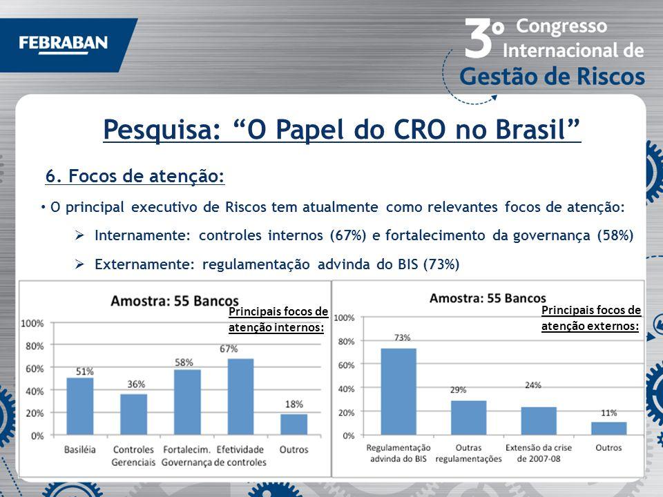 Pesquisa: O Papel do CRO no Brasil 6. Focos de atenção: O principal executivo de Riscos tem atualmente como relevantes focos de atenção: Internamente: