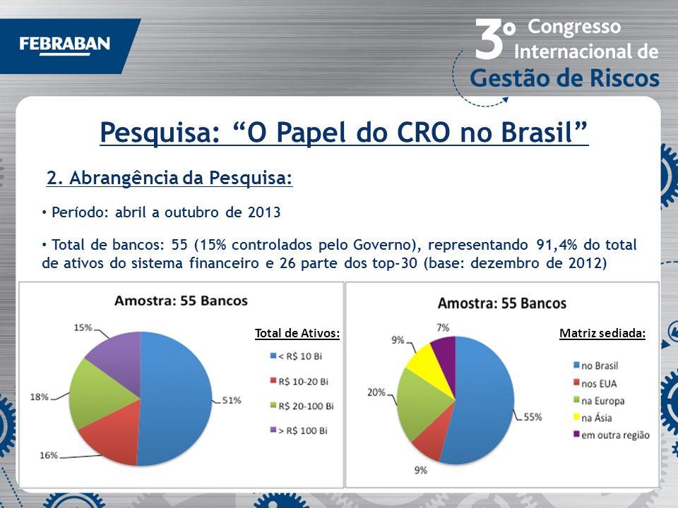 Pesquisa: O Papel do CRO no Brasil 2. Abrangência da Pesquisa: Período: abril a outubro de 2013 Total de bancos: 55 (15% controlados pelo Governo), re