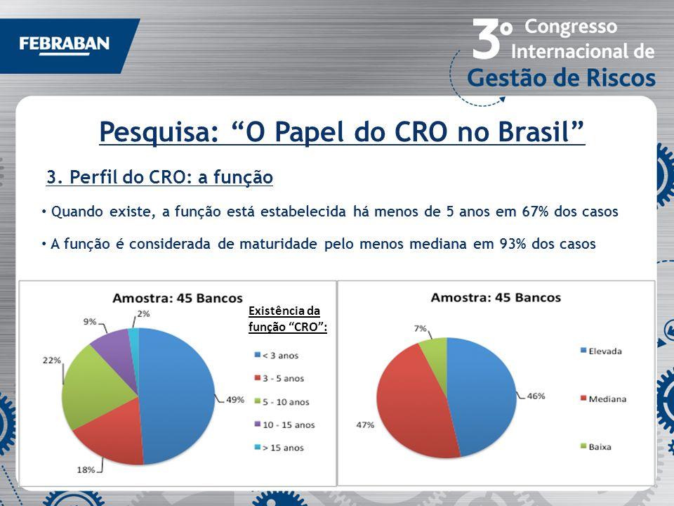 Pesquisa: O Papel do CRO no Brasil 3. Perfil do CRO: a função Quando existe, a função está estabelecida há menos de 5 anos em 67% dos casos A função é