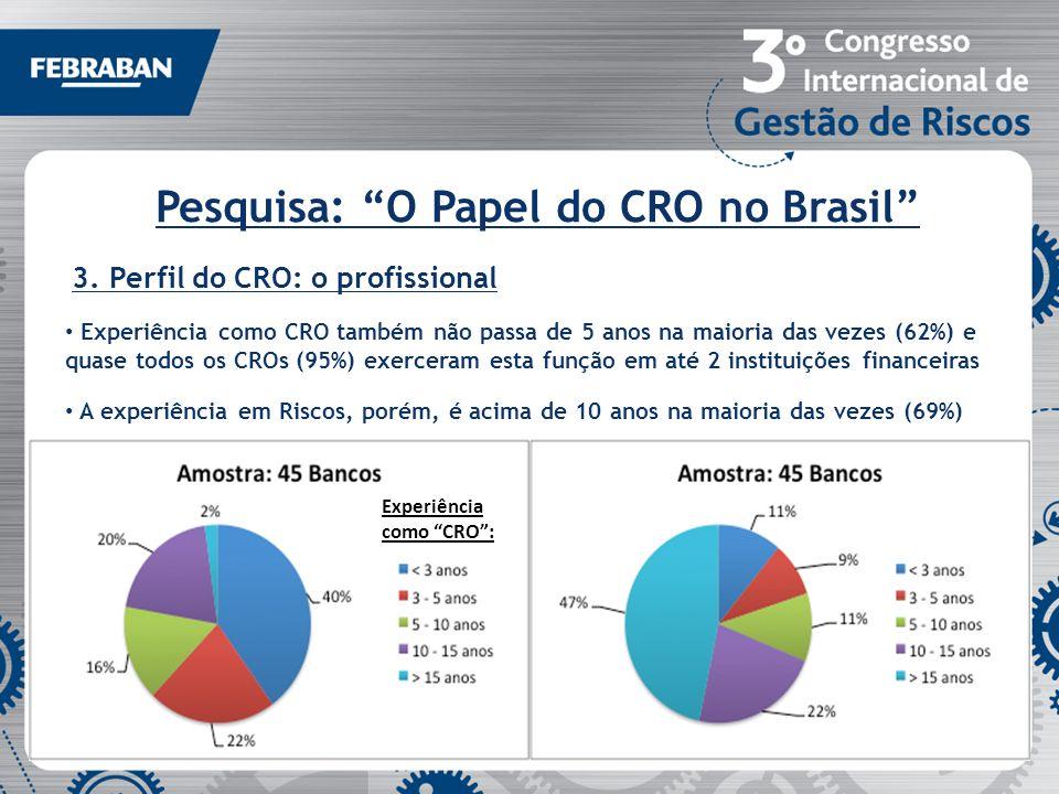 Pesquisa: O Papel do CRO no Brasil 3. Perfil do CRO: o profissional Experiência como CRO também não passa de 5 anos na maioria das vezes (62%) e quase