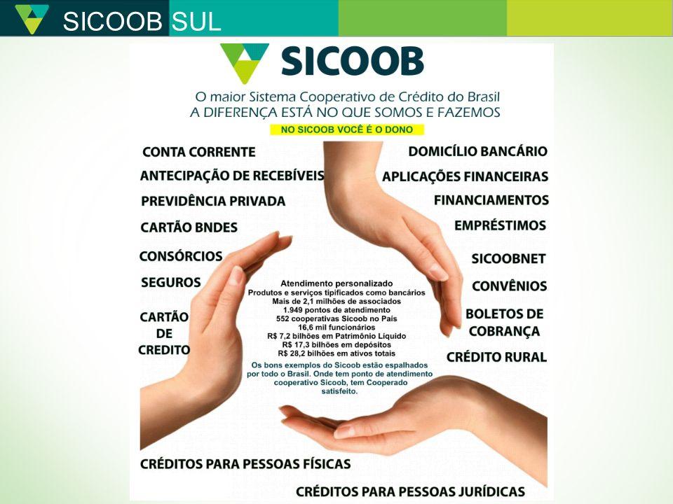 SICOOB SUL
