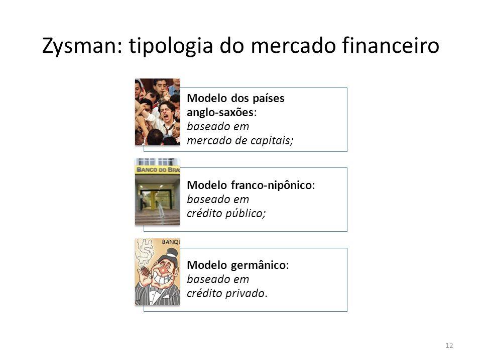 Zysman: tipologia do mercado financeiro 12 Modelo dos países anglo-saxões: baseado em mercado de capitais; Modelo franco-nipônico: baseado em crédito