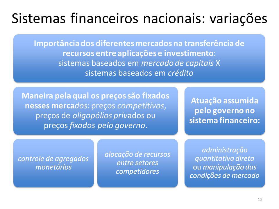 Sistemas financeiros nacionais: variações 13 Importância dos diferentes mercados na transferência de recursos entre aplicações e investimento: sistema