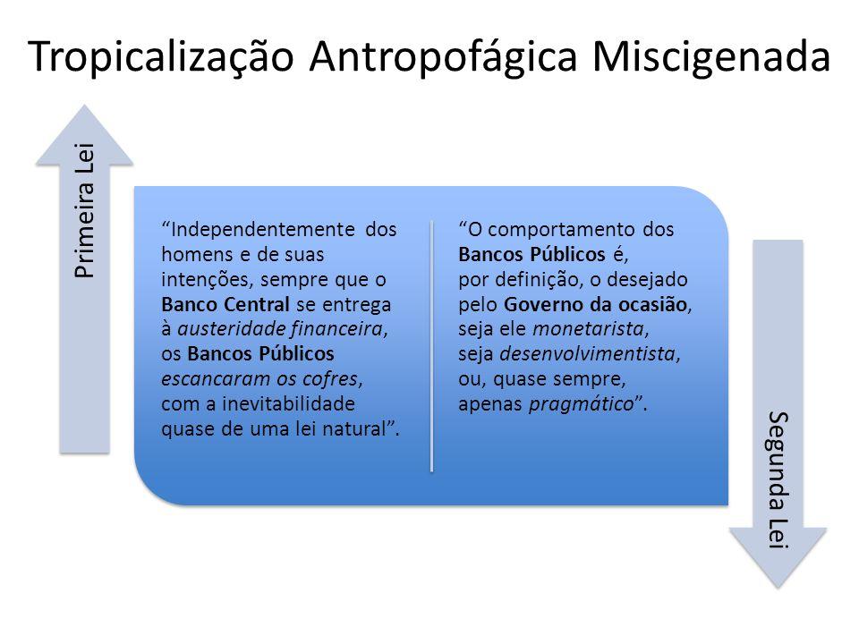 Tropicalização Antropofágica Miscigenada Independentemente dos homens e de suas intenções, sempre que o Banco Central se entrega à austeridade finance