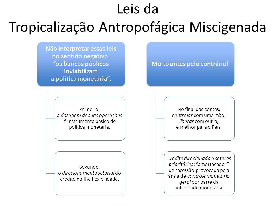 Leis da Tropicalização Antropofágica Miscigenada Não interpretar essas leis no sentido negativo: os bancos públicos inviabilizam a política monetária.