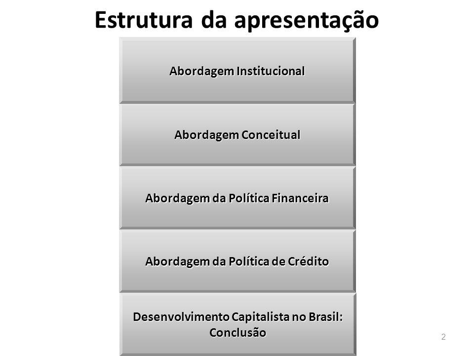 2 Estrutura da apresentação Abordagem Conceitual Abordagem Conceitual Abordagem Institucional Abordagem Institucional Abordagem da Política Financeira