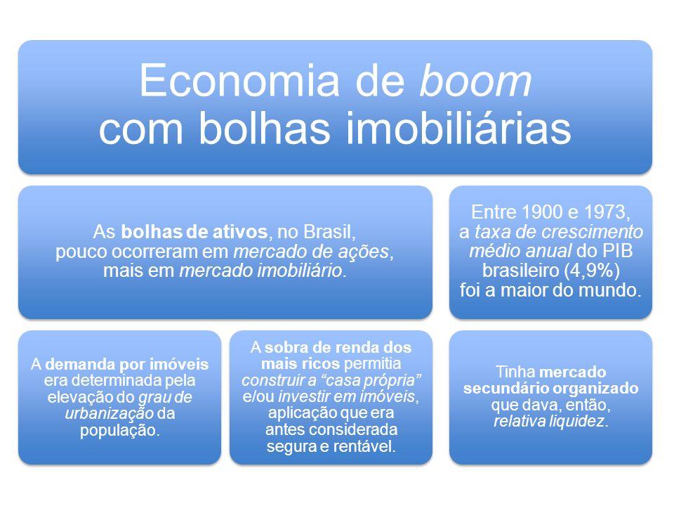 Economia de boom com bolhas imobiliárias As bolhas de ativos, no Brasil, pouco ocorreram em mercado de ações, mais em mercado imobiliário. A demanda p