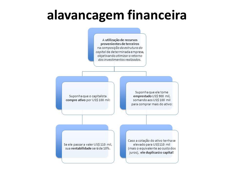 alavancagem financeira A utilização de recursos provenientes de terceiros na composição da estrutura do capital de determinada empresa, objetivando ot