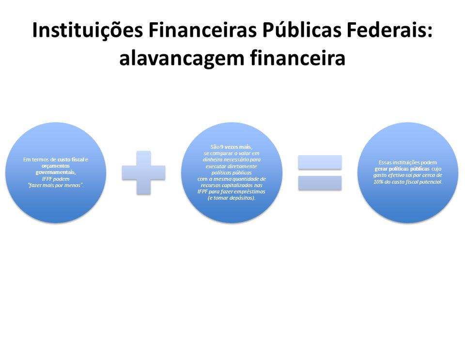 Em termos de custo fiscal e orçamentos governamentais, IFPF podemfazer mais por menos. São 9 vezes mais, se comparar o valor em dinheiro necessário pa