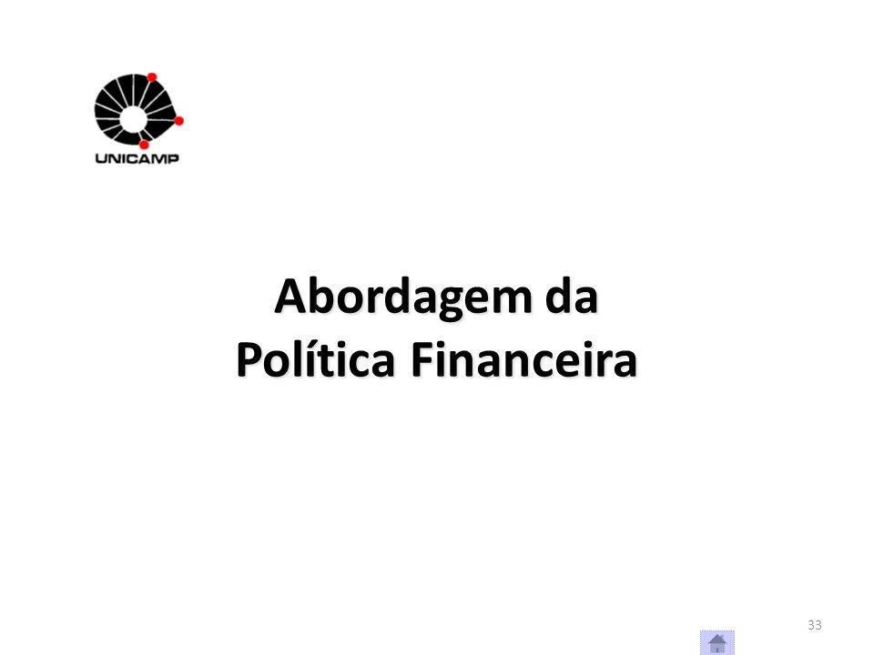 Abordagem da Política Financeira 33
