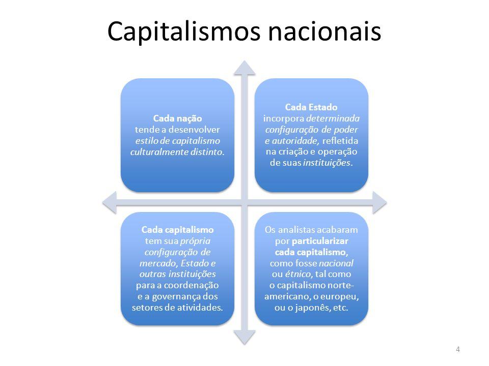 Capitalismos nacionais 4 Cada nação tende a desenvolver estilo de capitalismo culturalmente distinto. Cada Estado incorpora determinada configuração d