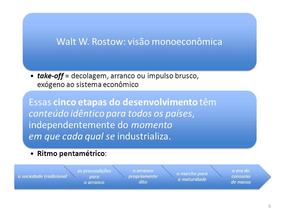 6 a sociedade tradicional as precondições para o arranco o arranco propriamente dito a marcha para a maturidade a era do consumo de massa Walt W. Rost