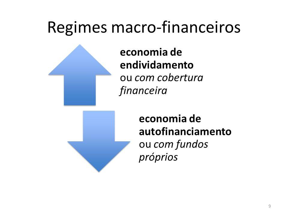 Regimes macro-financeiros 9 economia de endividamento ou com cobertura financeira economia de autofinanciamento ou com fundos próprios