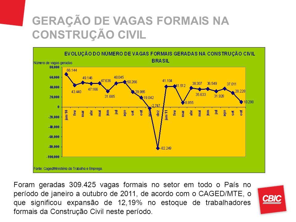 GERAÇÃO DE VAGAS FORMAIS NA CONSTRUÇÃO CIVIL Foram geradas 309.425 vagas formais no setor em todo o País no período de janeiro a outubro de 2011, de a