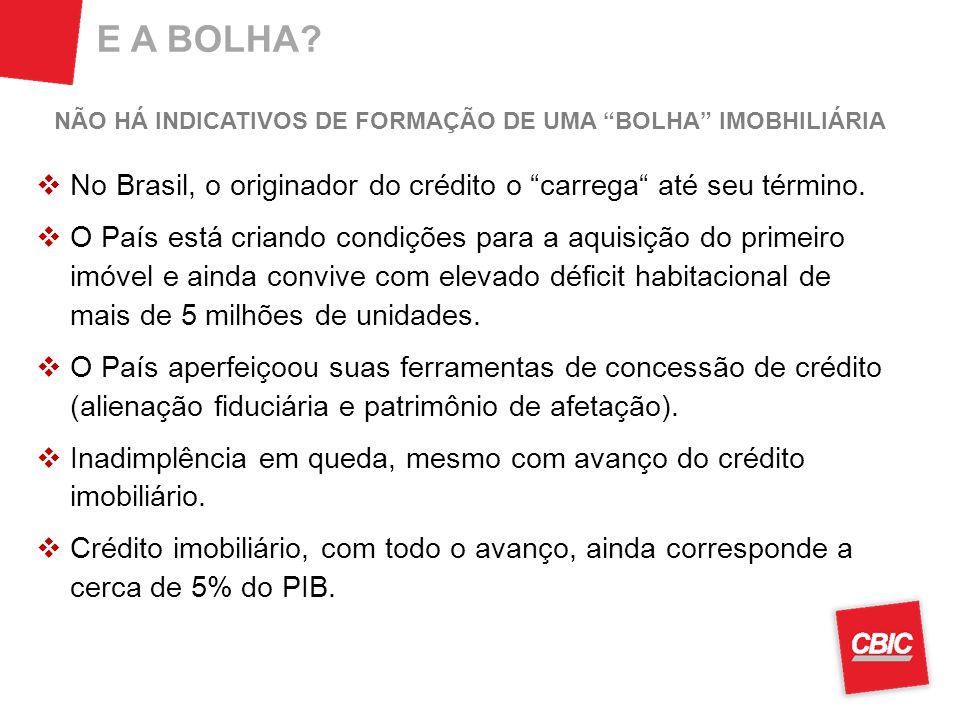 E A BOLHA? NÃO HÁ INDICATIVOS DE FORMAÇÃO DE UMA BOLHA IMOBHILIÁRIA No Brasil, o originador do crédito o carrega até seu término. O País está criando