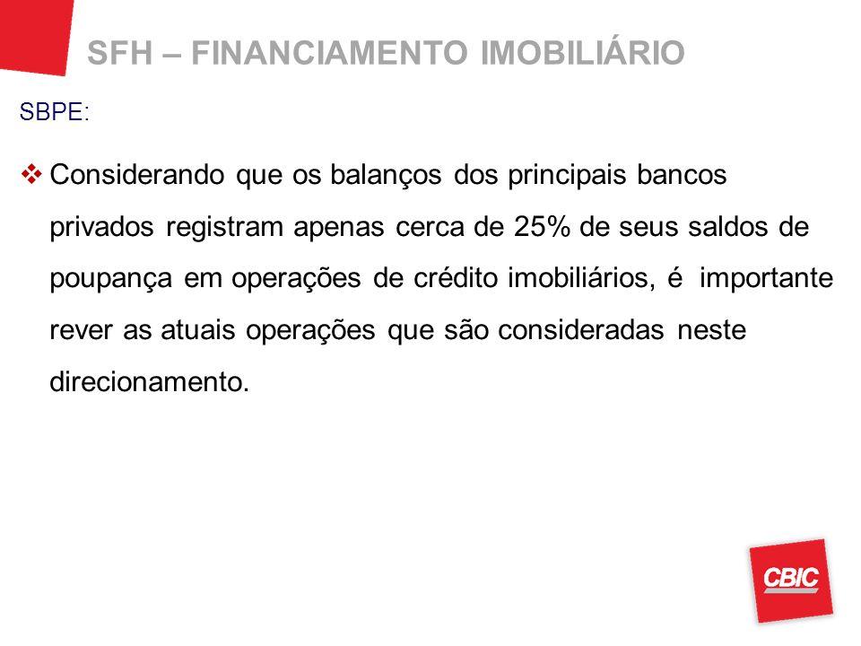 SFH – FINANCIAMENTO IMOBILIÁRIO SBPE: Considerando que os balanços dos principais bancos privados registram apenas cerca de 25% de seus saldos de poup