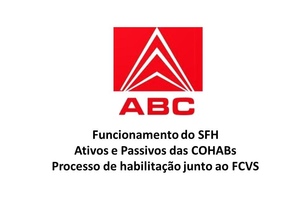 Funcionamento do SFH Ativos e Passivos das COHABs Processo de habilitação junto ao FCVS