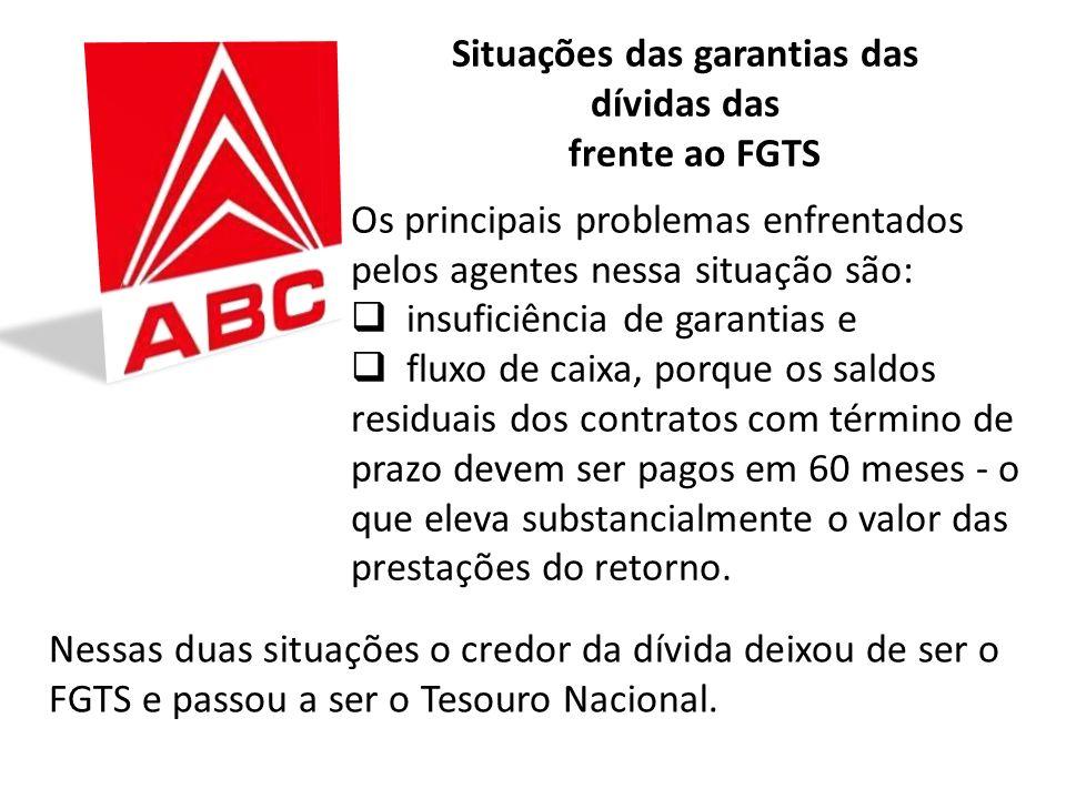Situações das garantias das dívidas das frente ao FGTS Situação 2 Agentes que rolaram as suas dívidas nos termos da Lei 8727, tendo o acionista majori