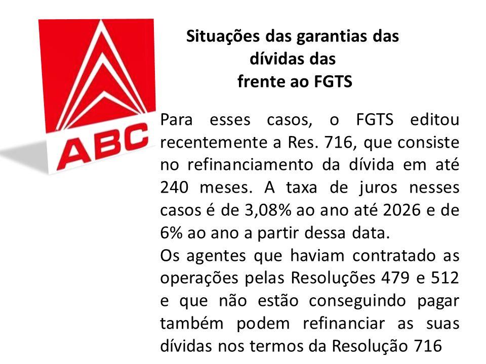 . Situações das garantias das dívidas das frente ao FGTS Situação 4 Casos em que o Agente não aderiu a nenhuma dessas alternativas. Muitos estão inadi