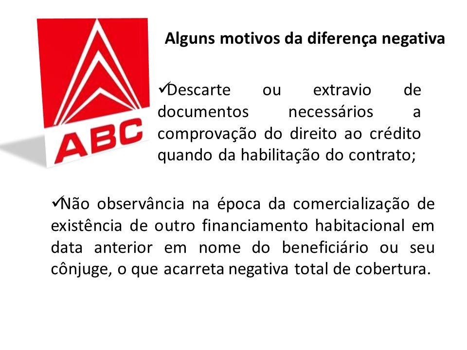 Apropriação pelos acionistas majoritários de recursos das prestações para realização de projetos habitacionais próprios ou manutenção de estruturas pa