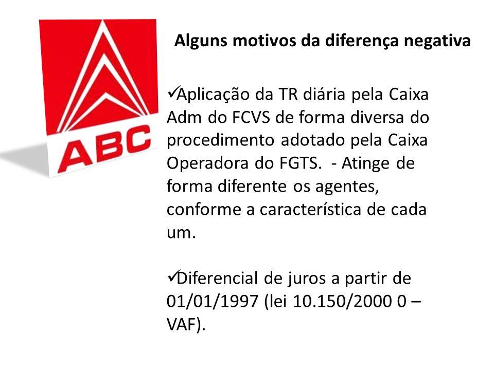 Alguns motivos da diferença negativa Não reconhecimento pela Caixa Adm do FCVS das condições especiais de comercialização autorizadas pela Caixa Opera